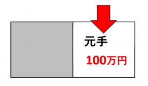 貸借対照表 図表