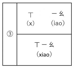 中国語発音